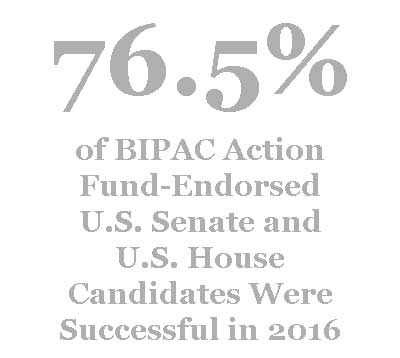 76.5% of BIPAC Action Fund-Endorsed U.S. Senate and U.S. House Candidates Were Successful in 2016